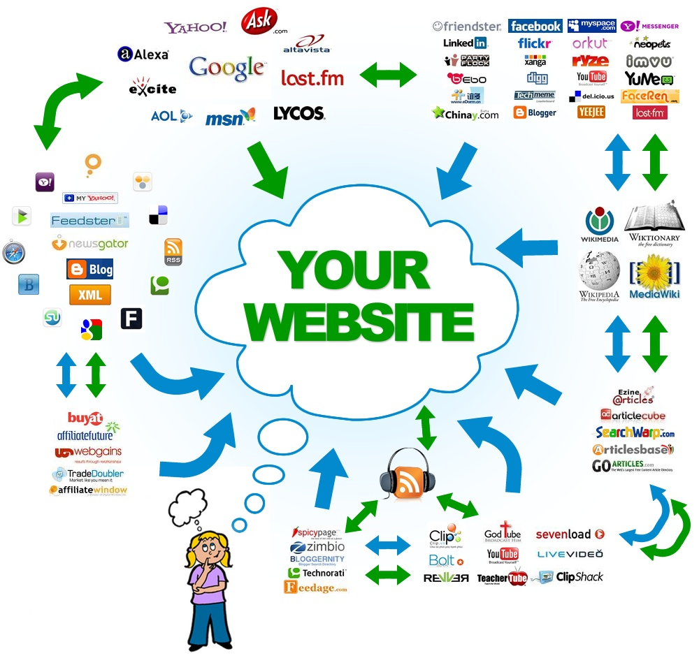 backlink-building-strategy